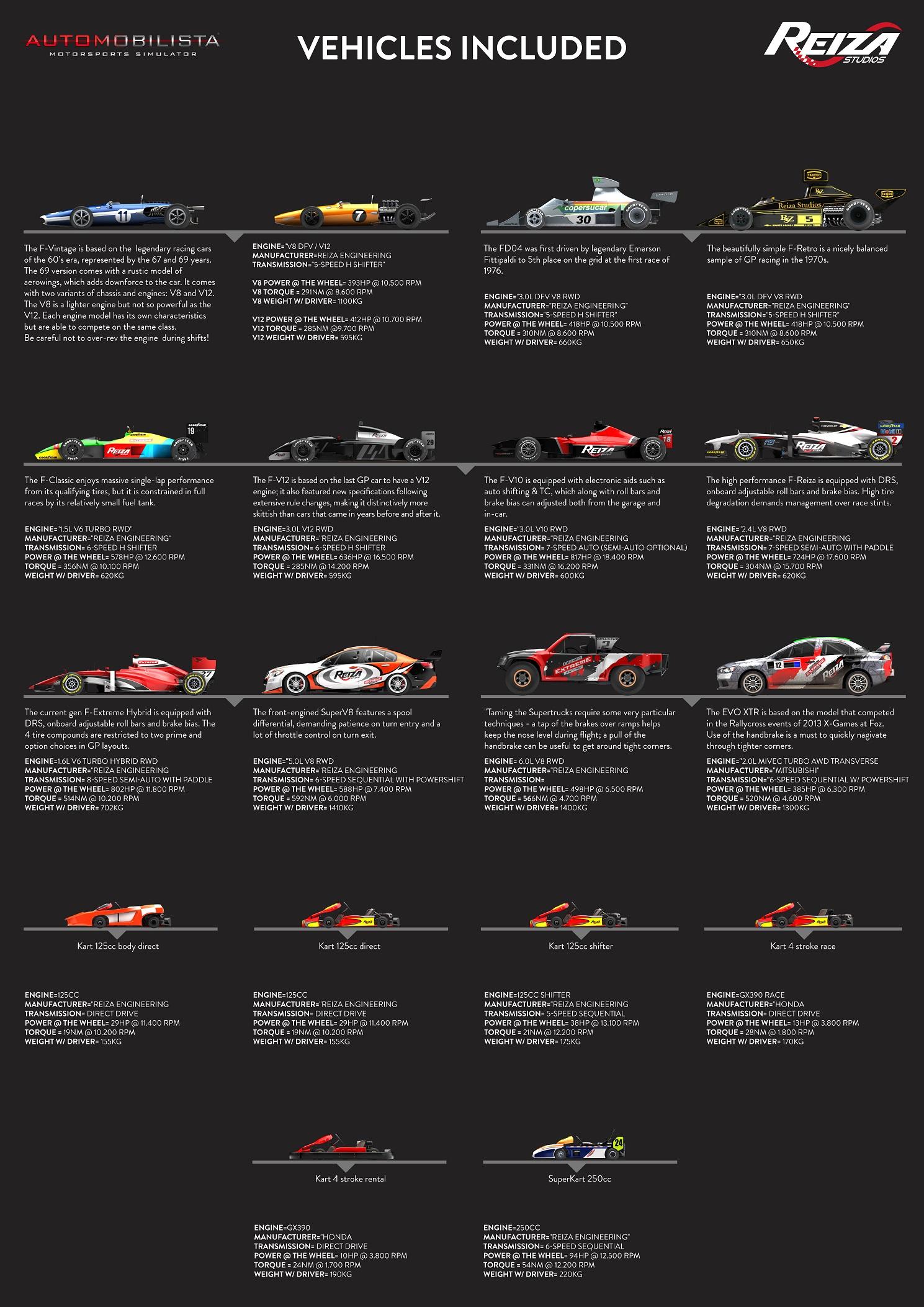 All cars AMS A4 2_v0.3.jpg