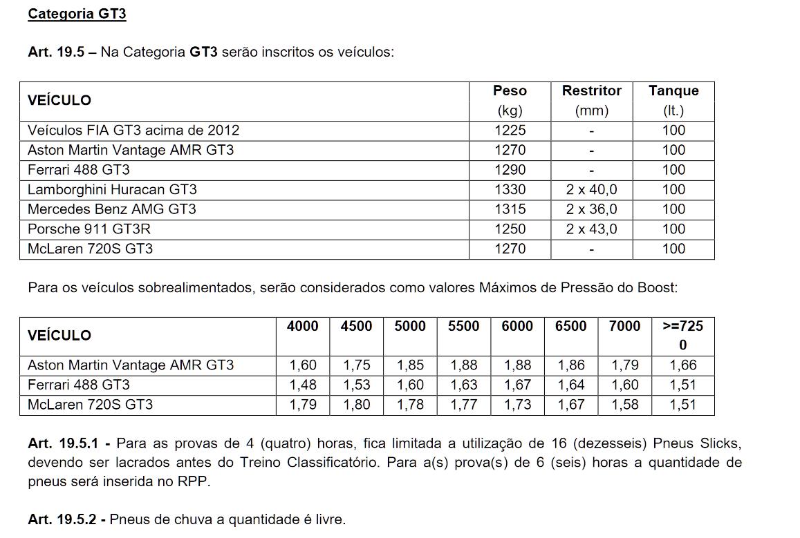 ams2_brasil_endurance_gt3_fuel_regs.jpg