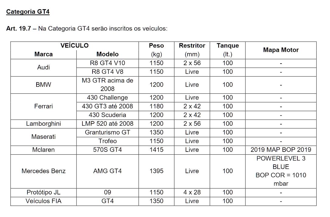 ams2_brasil_endurance_gt4_fuel_regs.jpg