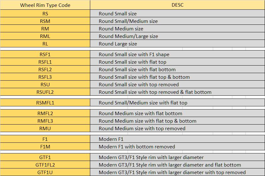 ams2_v1.1.2.5_car_list_ext_info_wheel_rim_key_v0.9.5.png